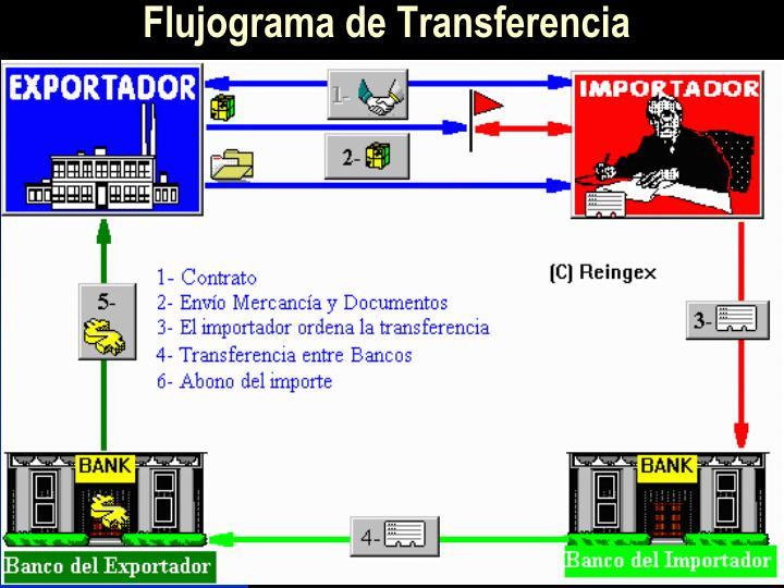 Flujograma de Transferencia