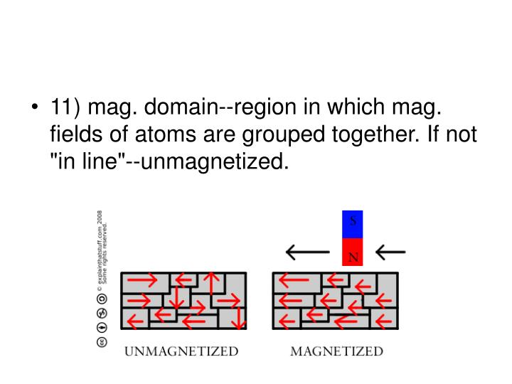 "11) mag. domain--region in which mag. fields of atoms are grouped together. If not ""in line""--unmagnetized."