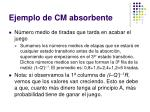 ejemplo de cm absorbente4