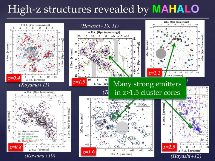 High-z structures revealed by