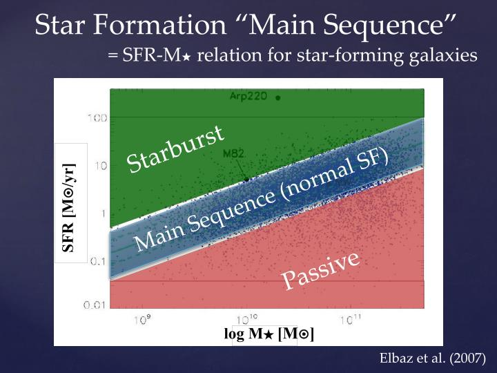 Star f ormation main sequence