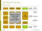 ab bdi sw mandate overview