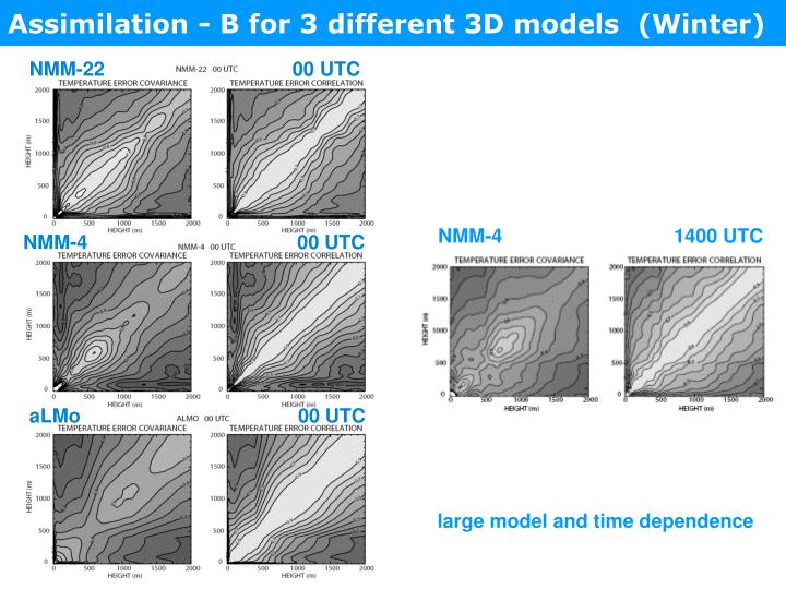 Assimilation - B for 3 different 3D models  (Winter)
