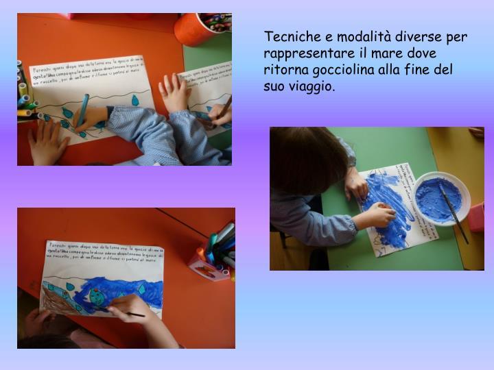 Tecniche e modalità diverse per rappresentare il mare dove ritorna gocciolina alla fine del suo viaggio.