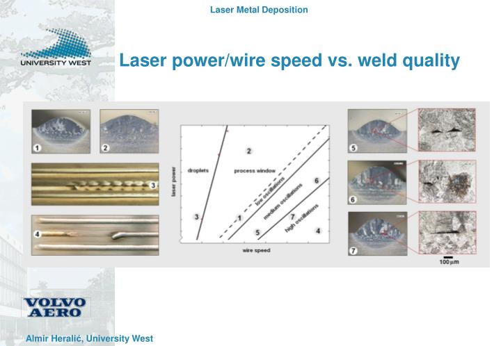 Laser power/wire speed vs. weld quality