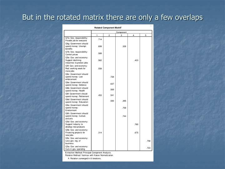 But in the rotated matrix there are only a few overlaps