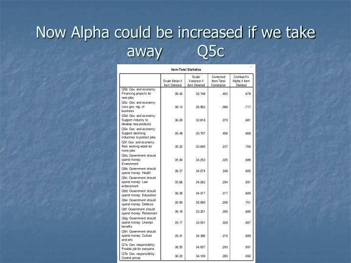 Now Alpha could be increased if we take away 	Q5c