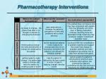 pharmacotherapy interventions