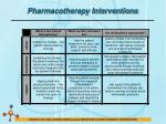 pharmacotherapy interventions1