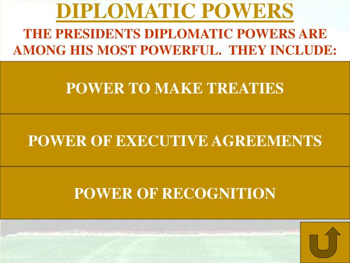 DIPLOMATIC POWERS