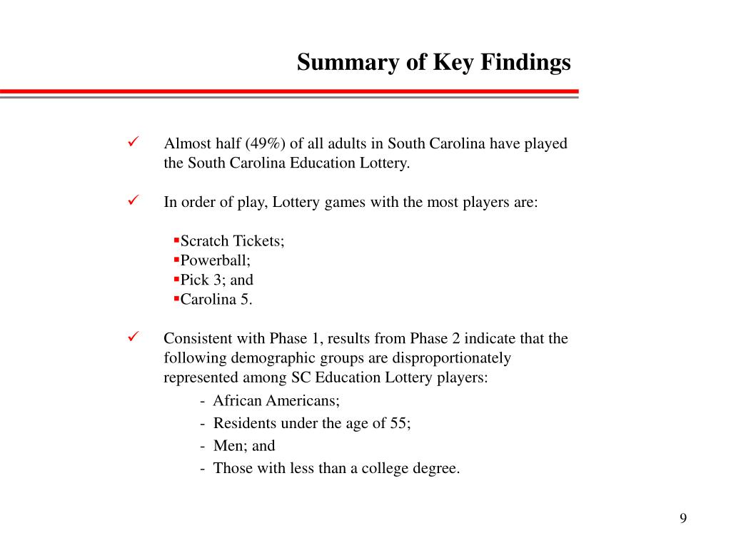 South Carolina Education Lottery Pick 3 Today - Best Image