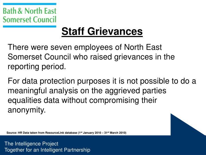 Staff Grievances