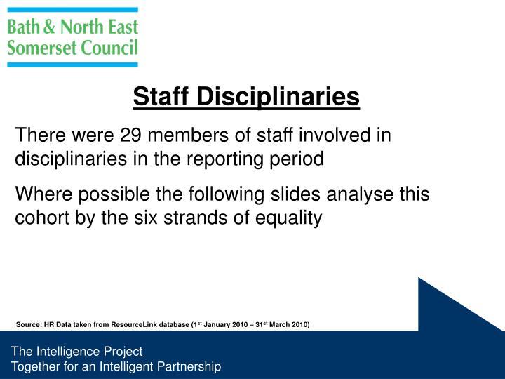 Staff Disciplinaries
