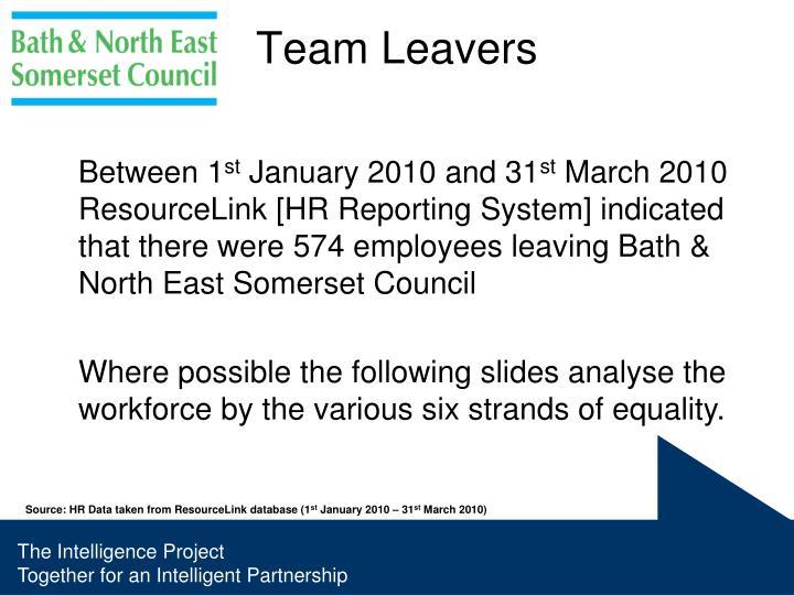Team Leavers
