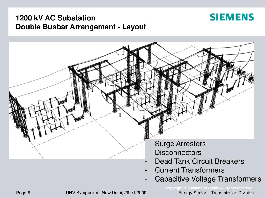 PPT - 1200 kV AC Substation Basic requirements - Example