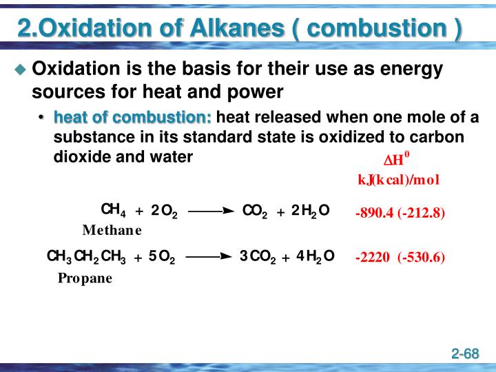 2.Oxidation of
