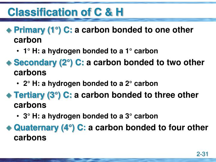 Classification of C & H