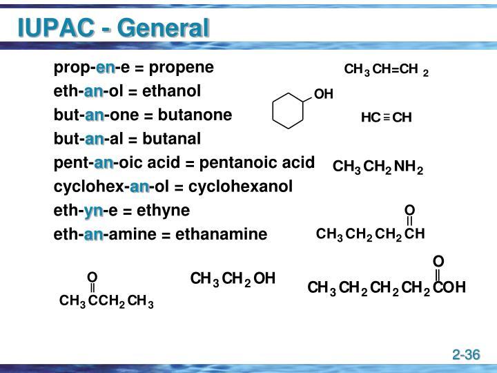 IUPAC - General