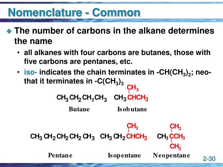 Nomenclature - Common
