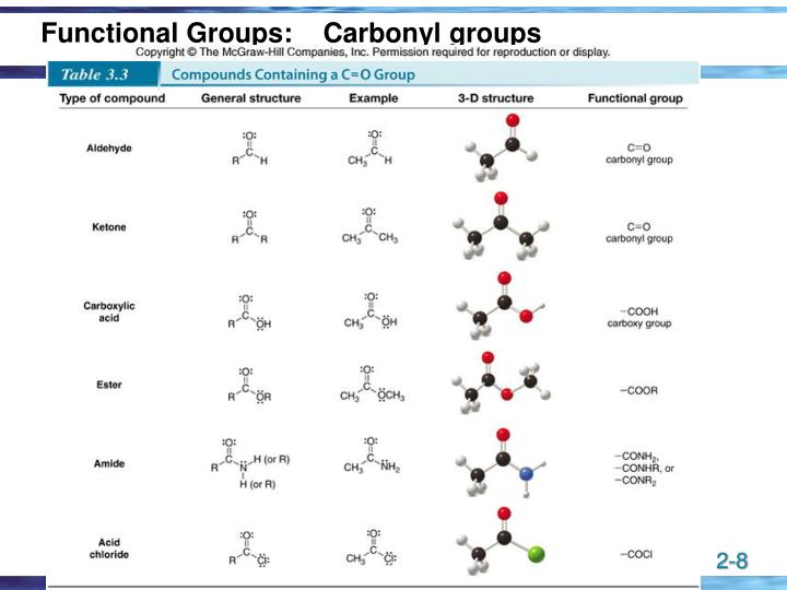 Functional Groups:    Carbonyl groups