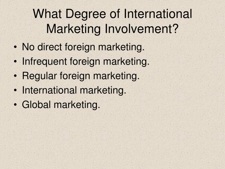 What Degree of International Marketing Involvement?