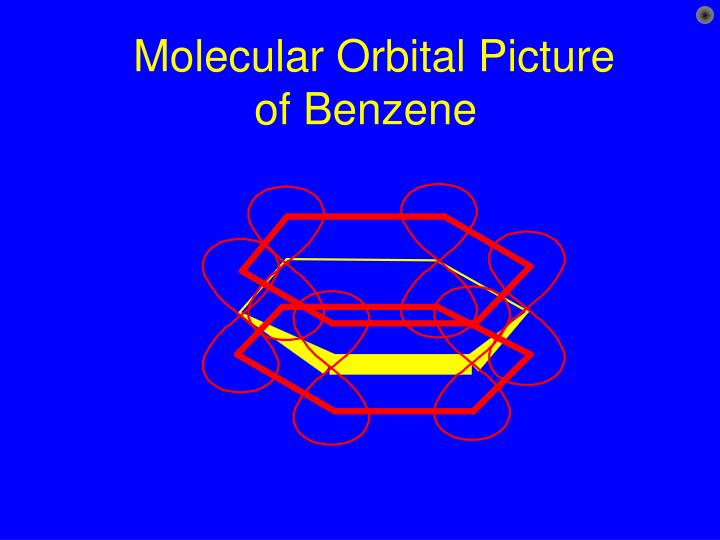 Molecular Orbital Picture     of Benzene