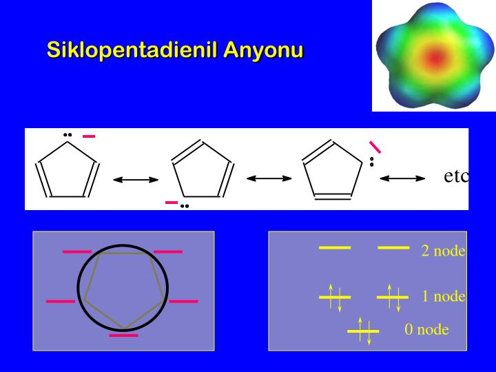 Siklopentadienil Anyonu