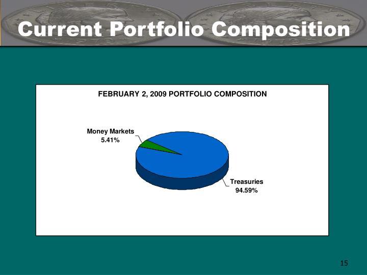 Current Portfolio Composition