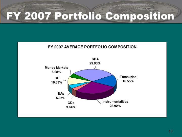 FY 2007 Portfolio Composition