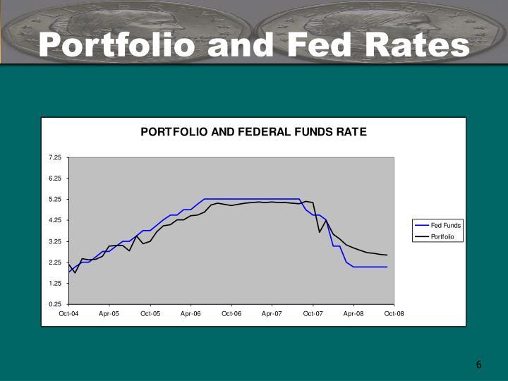 Portfolio and Fed Rates