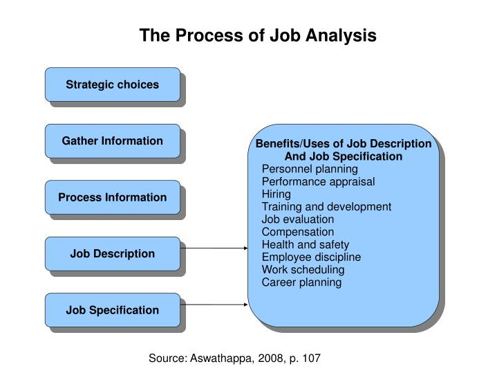 PPT - Chapter 5 ANALYZING WORK AND DESIGNING JOBS PowerPoint ...