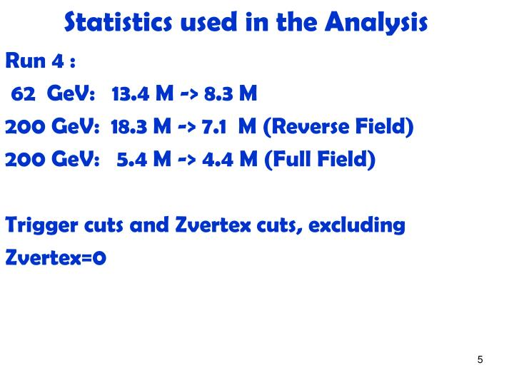 Statistics used in the Analysis
