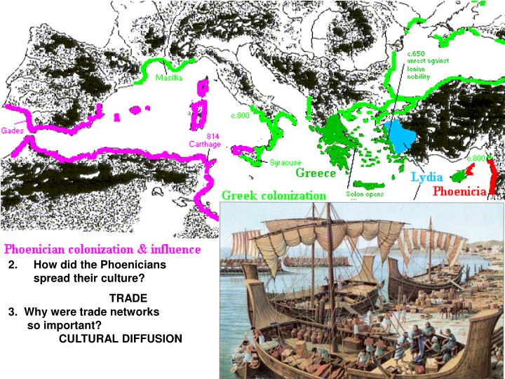 How did the Phoenicians