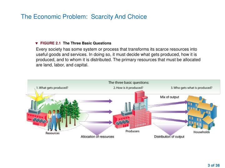 the basic economic problem of scarcity