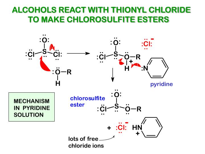 ALCOHOLS REACT WITH THIONYL CHLORIDE