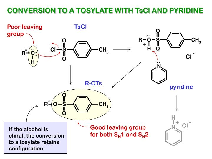 CONVERSION TO A TOSYLATE WITH TsCl AND PYRIDINE