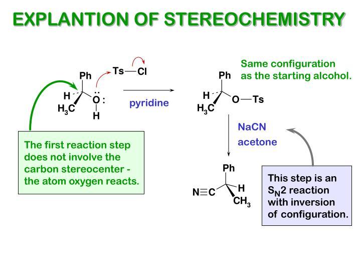 EXPLANTION OF STEREOCHEMISTRY