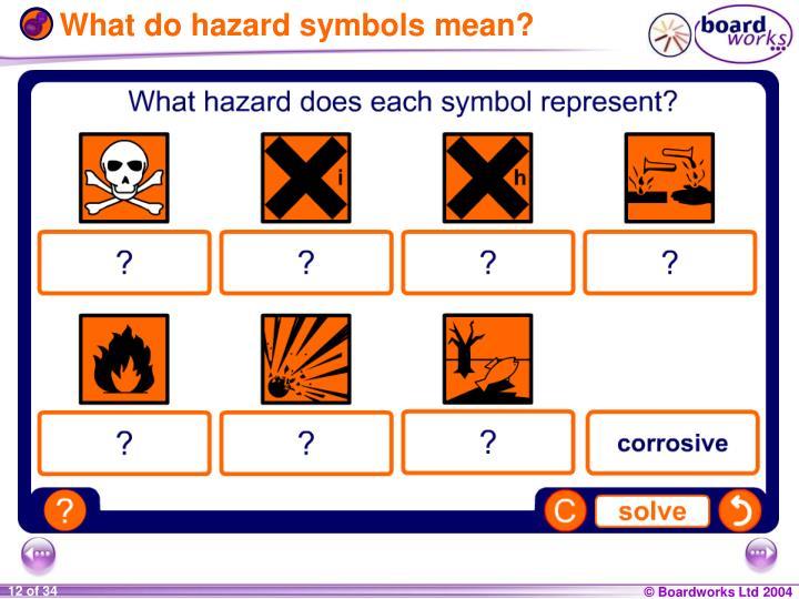What do hazard symbols mean?
