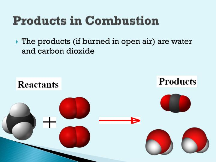 Products in Combustion