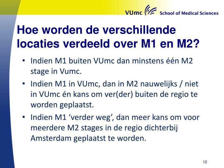 Hoe worden de verschillende locaties verdeeld over M1 en M2?