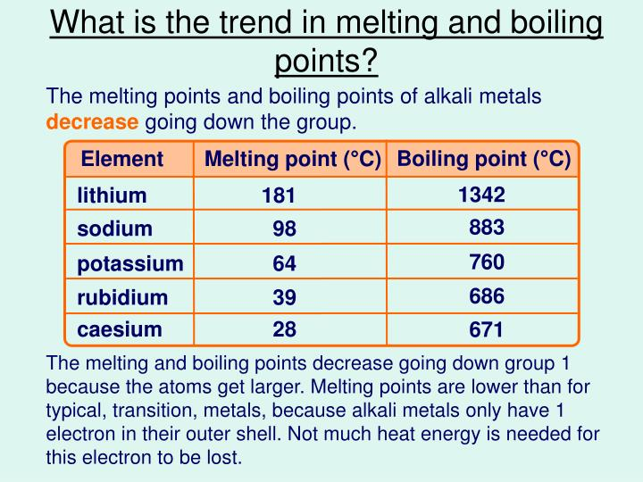 What Is The Trend In Melting And Boiling Points?