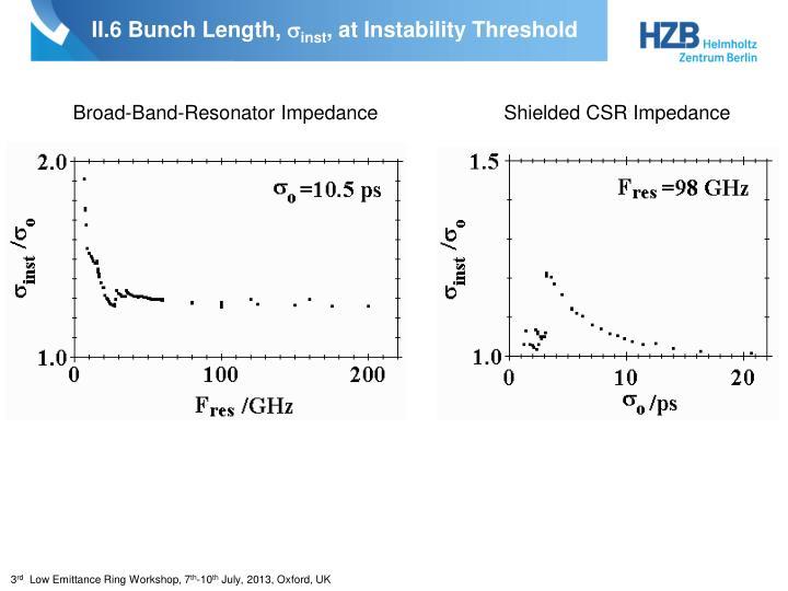 II.6 Bunch Length,