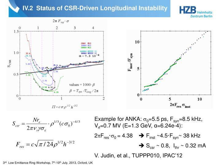 IV.2  Status of CSR-Driven Longitudinal Instability