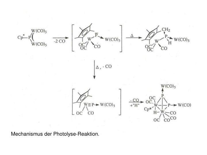 Mechanismus der Photolyse-Reaktion.