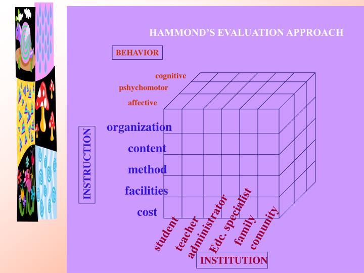 HAMMOND'S EVALUATION APPROACH