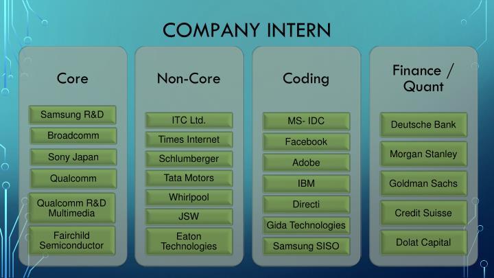 Company intern