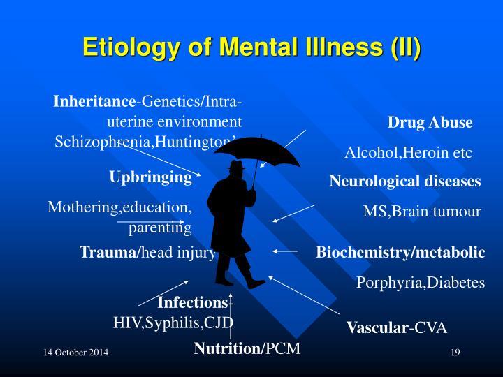 Etiology of Mental Illness (II)