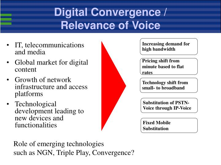 digital convergence 2 essay Digital convergence: during third week of study, i encountered new technological skill to view the same multimedia content from digital convergence (reflection 2).