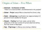 origins of islam five pillars