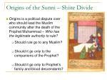origins of the sunni shiite divide